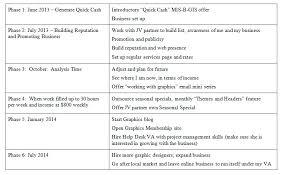 short and long term career goals examples long term career goals examples
