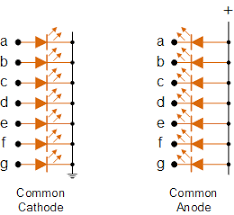 <b>Display</b> Decoder - BCD to 7 Segment <b>Display</b> Decoder