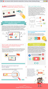 top questions b2b s should be asking when creating a video 2016 top b2b video marketing questions infographic