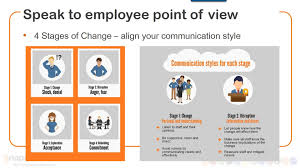 tools for communicating change to employees