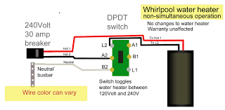 4 wire 240 volt wiring diagram boulderrail org 120 Volt Relay Wiring Diagram how to wire water heater for 120 volts endearing enchanting 4 wire 240 volt wiring dayton 120 volt relay wiring diagram