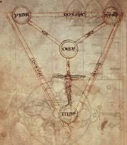 「三位一体の教理」の画像検索結果