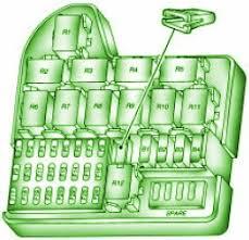 pontiac g8 fuse box diagram pontiac wiring diagrams