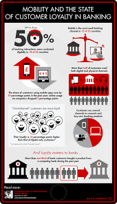 written case interview company retail banking infographic thumb 165x286