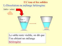 La Boite à Sauces Sures (dans le mille, doux, on s'emboîte mode Tétris) - Page 5 Images?q=tbn:ANd9GcTMrzpQx2LjPvwe6d_Ea3UwovnkSw8MAWVwpKCuOQtt7BDgqV8A