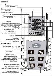 Инструкция по эксплуатации лазерного <b>дальномера Sndway SW</b> ...