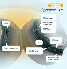 TREBLAB <b>E3</b> - Active Noise Cancelling Headphones, <b>Bluetooth 5.0</b>