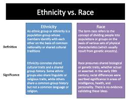 ethnicity representation   hotel babylon essay   jack nicholls as    the difference between race and ethnicity is mainly that ethnicity is a population that share culture  beliefs  nationality or traditions  whereas race is a