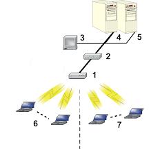 ap online help