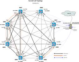 cisco network information discussion cisco network diagram icons ppt cisco network diagram generator best network diagram software     cisco     images of network diagram icons ppt diagrams