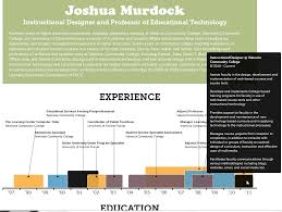 interactive resume examples resume format 2017 12 super creative interactive online resumes examples