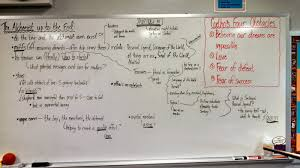 mr martin s english 2016 2017 class discussion notes for the class discussion notes for the alchemist english 10 honors