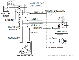 generator transfer switch buying and wiring transfer switch wiring diagram
