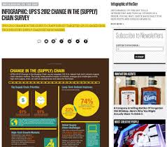native advertising examples of the best and worst wordstream native advertising examples ups infographic