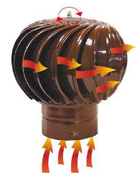 <b>Турбодефлектор ТД</b>-110 <b>оцинкованный ТД</b>-110ц <b>ERA</b>