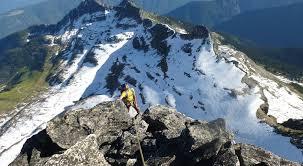 What is <b>Rock Climbing</b>? Types, Equipment, Top Spots - Explore ...
