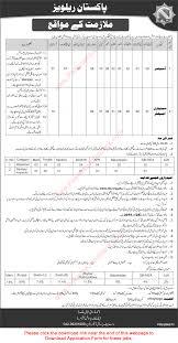 railways jobs 2015 nts application form railways jobs 2015 nts application form dispensers sanitary inspectors latest