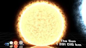 Universe <b>Size</b> Comparison 3D <b>2019</b> - YouTube
