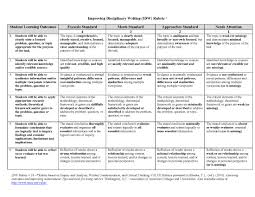 essays for students model essays for students