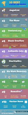 best startup job boards infographic