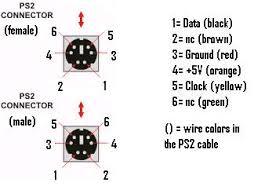usb keyboard wiring diagram on usb images wiring diagram schematics Usb To Ps2 Wiring Diagram usb to ps2 wiring diagram usb to ps convertor usb mouse wiring ps keyboard wiring diagram ps2 controller to usb wiring diagram