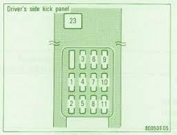1997 corolla fuse diagram 1997 wiring diagrams