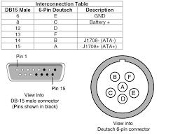 6 pin wiring diagram 6 image wiring diagram 6 pin deutsch connector wiring diagram 6 wiring diagrams on 6 pin wiring diagram