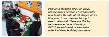 Top Ten Reasons Your School Should Go <b>PVC</b>-<b>Free</b>