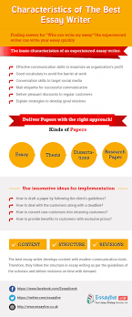 characteristics of an essay essay on characteristics of a good leader can you