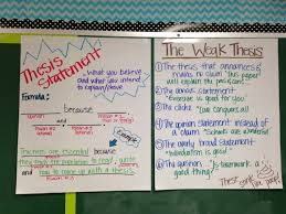 best ideas about thesis statement argumentative a few good ideas here but i don t like the word because in a thesis statement i think it could be rewritten to be stronger