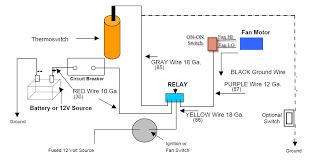 furnace fan wiring diagram furnace image wiring furnace fan relay wiring diagram furnace auto wiring on furnace fan wiring diagram