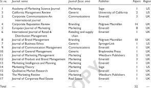 Disotaion PDF MedCrave