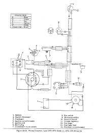 ossa wiring diagram raven flow meters wiring diagram raven auto adam s blog harley davidson wiring diagrams harley davidson wiring convener