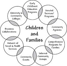 child case study essay Millicent Rogers Museum