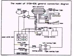 gy6 150 scooter wiring diagram wiring diagram chinese manuals wiring diagram