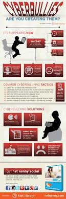 net nanny social social media safety protection net nanny our infographic cyberbullies