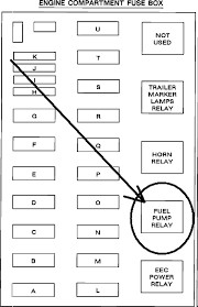 2000 ford expedition fuse panel diagram wirdig 2008 ford expedition fuse box diagram furthermore 2000 ford f 250 fuse