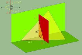 Resultado de imagen de interseccion de planos