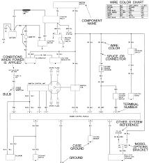mitsubishi fuso wiring diagram wiring diagram and schematic design 1997 mitsubishi mirage wiring diagram 2008 hyundai sonata oil control valve mitsubishi fuso wiring