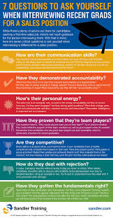 s interview questions to ask millennials infographic 7 s interview questions to ask millennials infographic