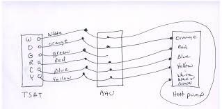 goodman wiring diagram heat wiring diagram and schematic design goodman outside thermostat ion doityourself munity 5 wire thermostat wiring stunning honeywell diagram