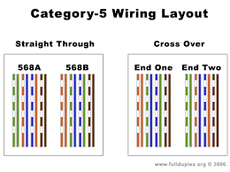 network cable wiring diagram   conceptdraw pro network diagram    cat network cable wiring diagram photo album wire diagram