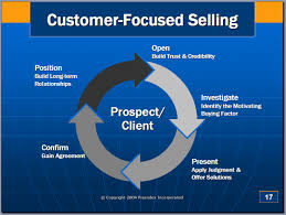 strickland associates customer focused selling cfs strickland customer focused selling 1