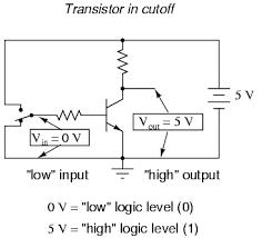 digital signals and gates logic gates electronics textbook chapter 3 logic gates