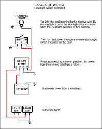 off road light wiring diagram relay off image off road lights wiring diagram off image wiring on off road light wiring diagram