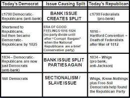 us constitution essay topics