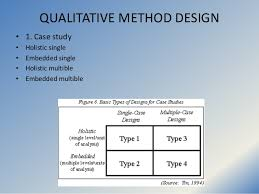 Case study method of research in psychology   www yarkaya com SlideShare     Case study as a research method   FBA   AIUB