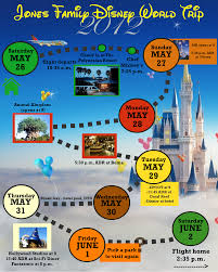 best images of fun flyer templates psd party flyer disney world itinerary template