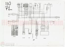 sunl atv wiring diagram sunl printable wiring diagram database taotao 110cc wiring diagram taotao wiring diagrams source