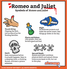 love in romeo and juliet symbolism imagery allegory